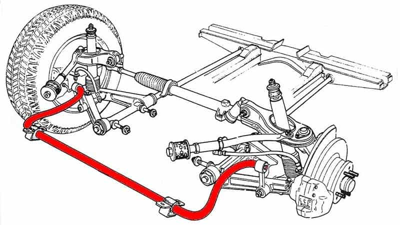 How Car Suspension Works